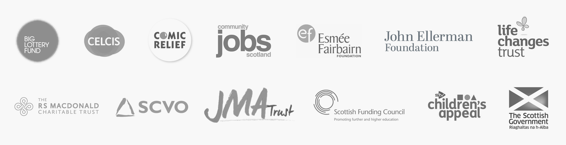 Who Cares? Scotland Funding Partners